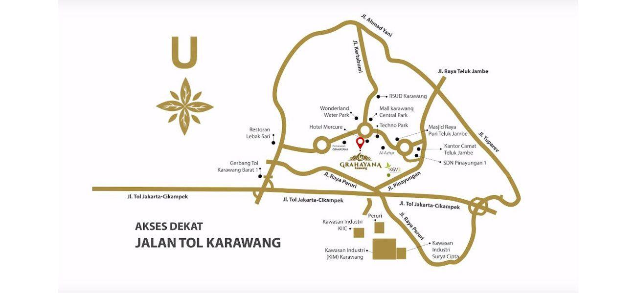 Residensial Grahayana di Karawang