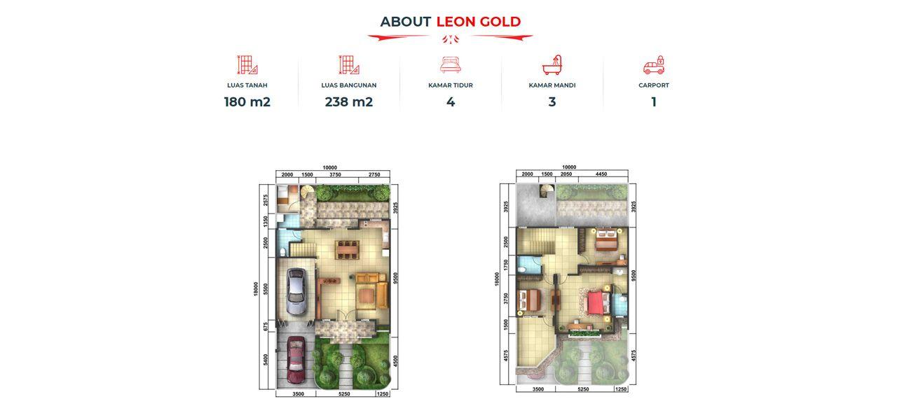 Residensial Medan Resort City Tipe Leon Gold di Medan