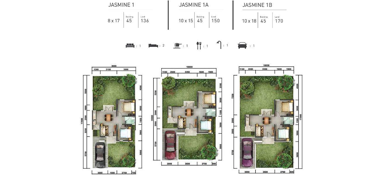 Residensial + Komersial Citra Indah Cluster Bukit Jasmine Tipe 45 di Bogor