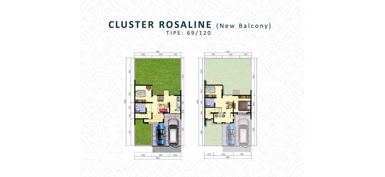 Residensial Harvest City Cluster Rosaline Tipe 69 di Bogor