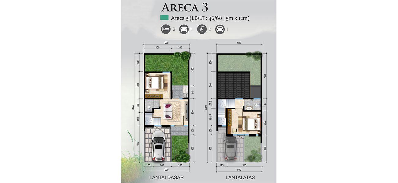 Residensial Citraland Cibubur Tipe Areca 3 di Bogor