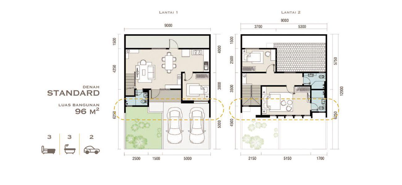 Residensial Cluster Rossini Tipe 9x12 di Tangerang