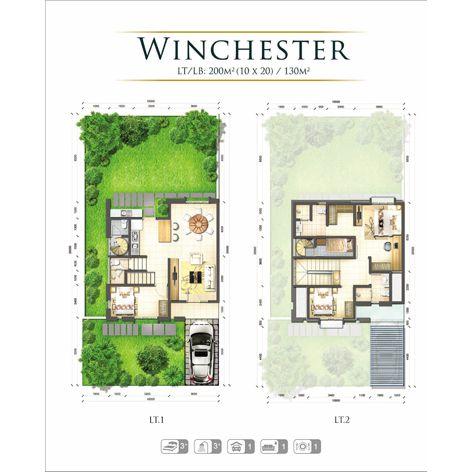 Residensial GKIC – Grand Victorian Tipe Winchester di Manado