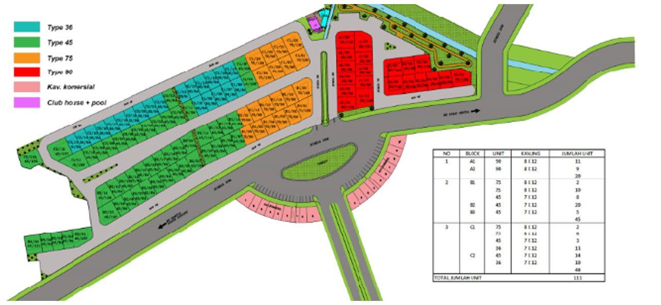 Residensial & Komersial Samira Residence di Bogor