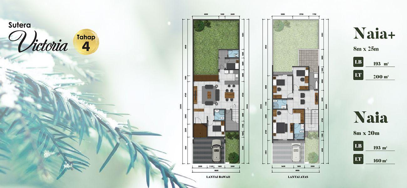 Residensial Cluster Sutera Victoria Tipe Naia + di Tangerang