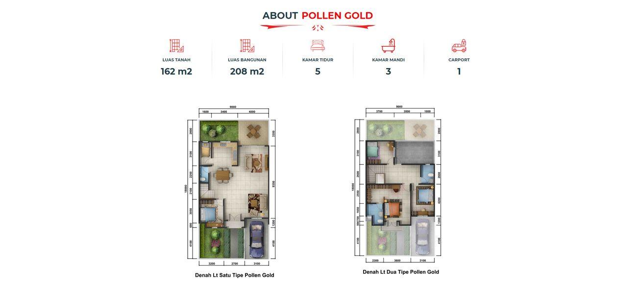 Residensial Medan Resort City Tipe Pollen Gold di Medan