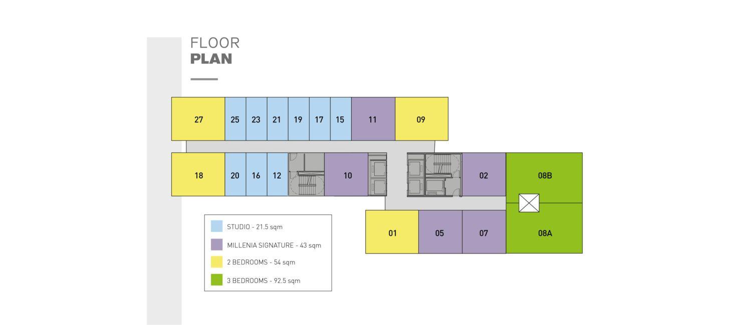 Residensial The Burj Millenia Apartment di Tangerang Selatan