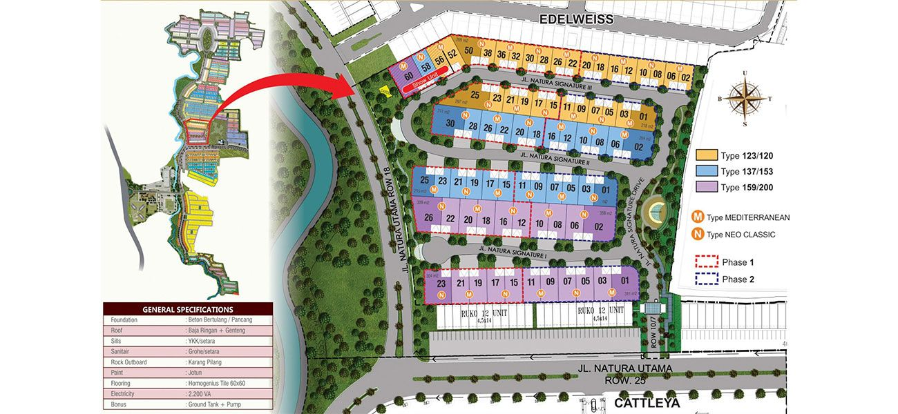 Serpong Natura City Cluster Signature