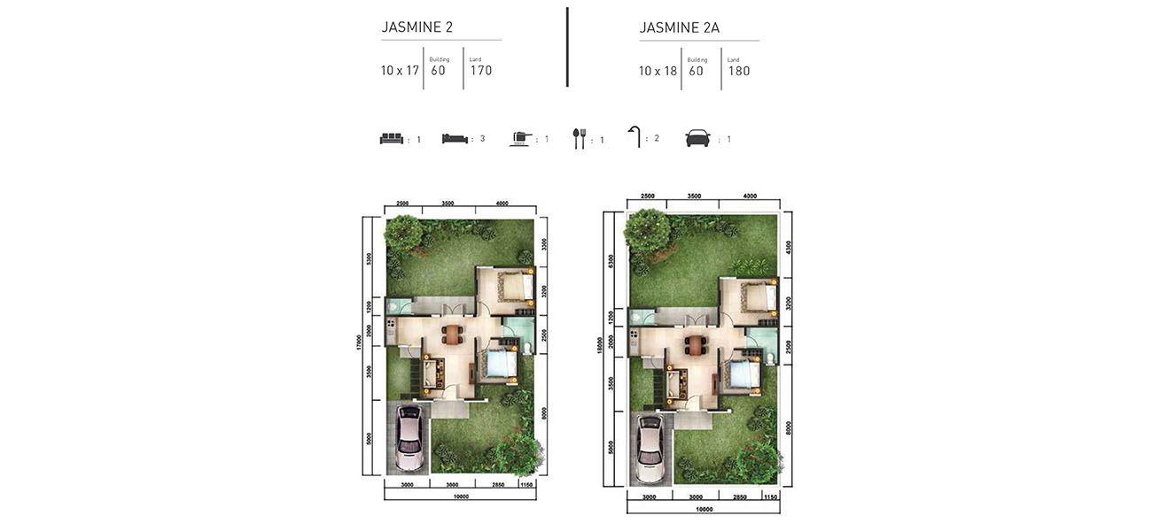 Residensial + Komersial Citra Indah Cluster Bukit Jasmine Tipe 60 di Bogor