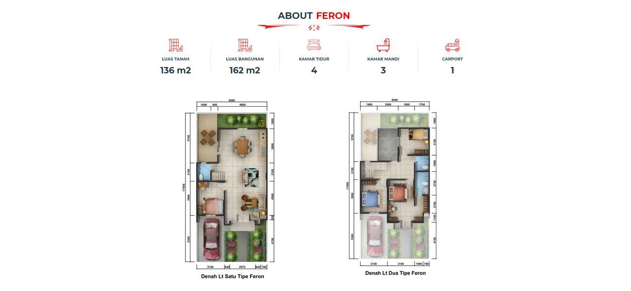 Residensial Medan Resort City Tipe Feron di Medan