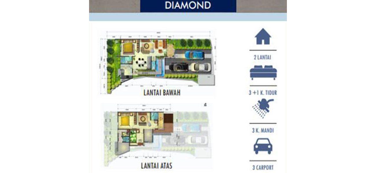 Residensial D'Crown Tipe Diamond di Tangerang Selatan