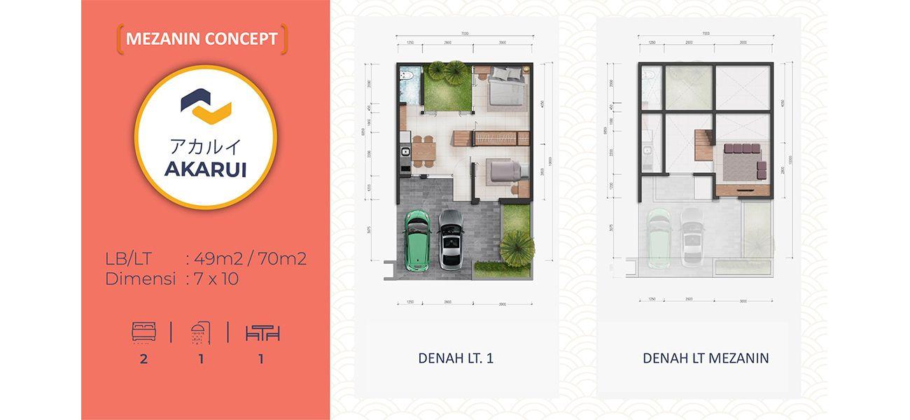 Residensial Go-Home Residence Tipe Akarui di Tangerang