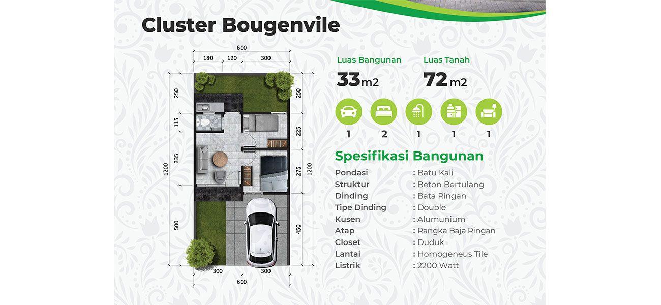 Residensial The Leaf Residence – Cluster Bougenvile Tipe 33  di Bogor
