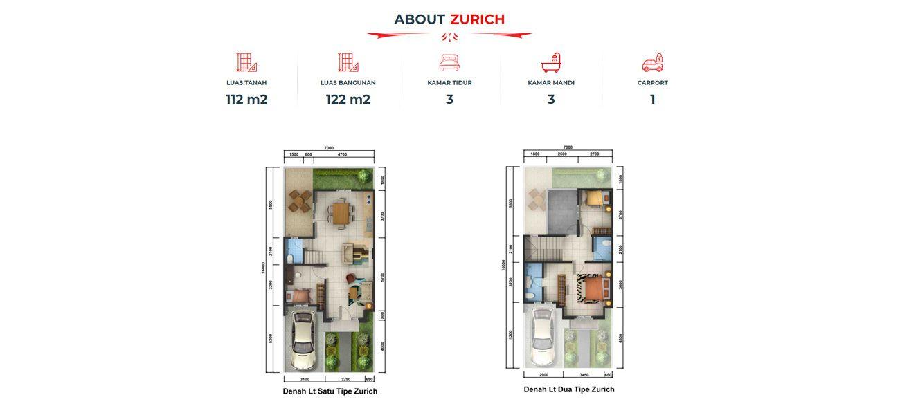 Residensial Medan Resort City Tipe Zurich di Medan